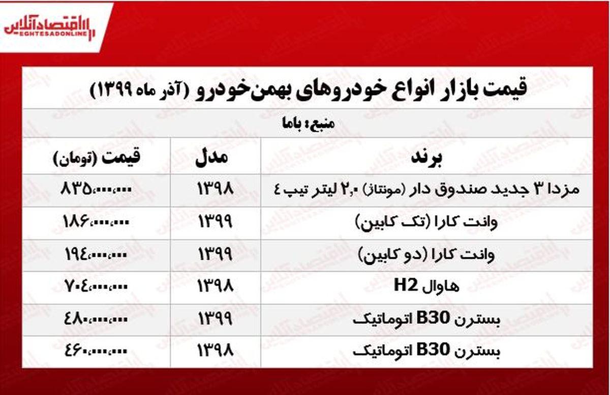 قیمت جدید محصولات بهمنموتور +جدول
