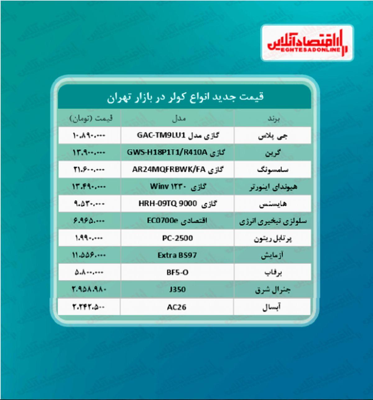قیمت جدید انواع کولر (خرداد ۱۴۰۰)