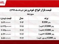 قیمت روز انواع بنز +جدول