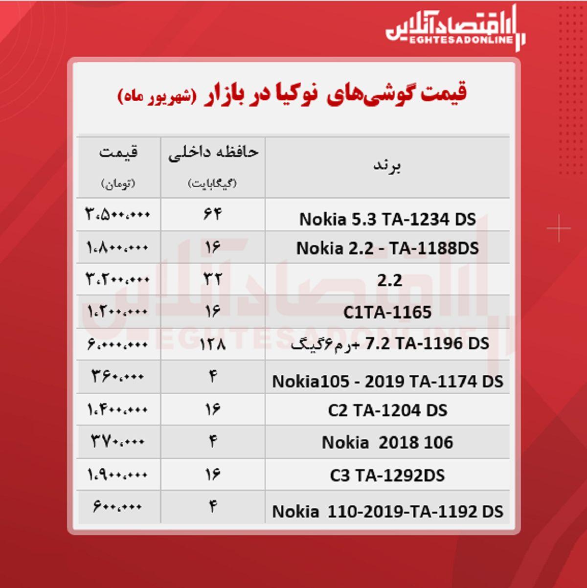قیمت گوشی نوکیا در بازار /  ۲شهریور
