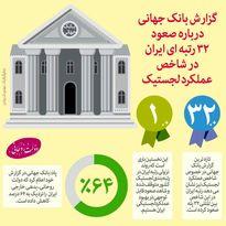 گزارش بانکجهانی از صعود ۳۲ رتبهای ایران در شاخص لجستیک