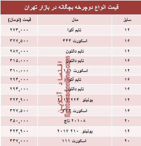 نرخ انواع دوچرخه بچگانه در بازار تهران؟ +جدول