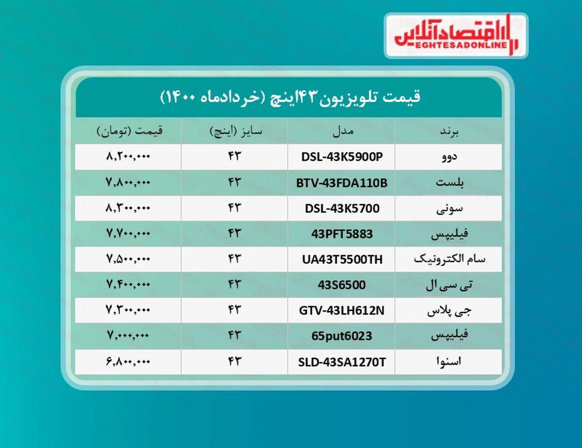 قیمت انواع تلویزیون های ۴۳اینچ +جدول / ۱۹خردادماه