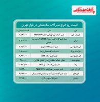 قیمت روز انواع  شیرآلات ساختمانی در بازار(۱۴۰۰/۴/۱۸)