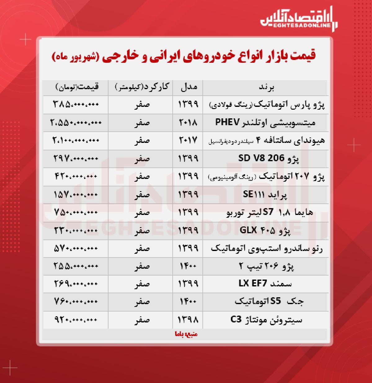 قیمت خودرو امروز ۱۴۰۰/۶/۷