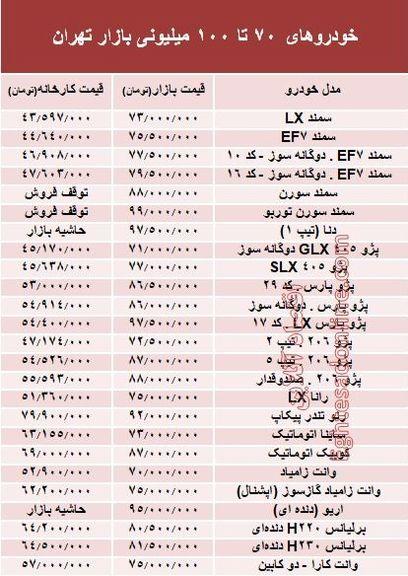 خودروهای ۷۰ تا ۱۰۰میلیونی بازار تهران +جدول