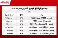 قیمت جدید لکسوس در آخرین روز هفته +جدول