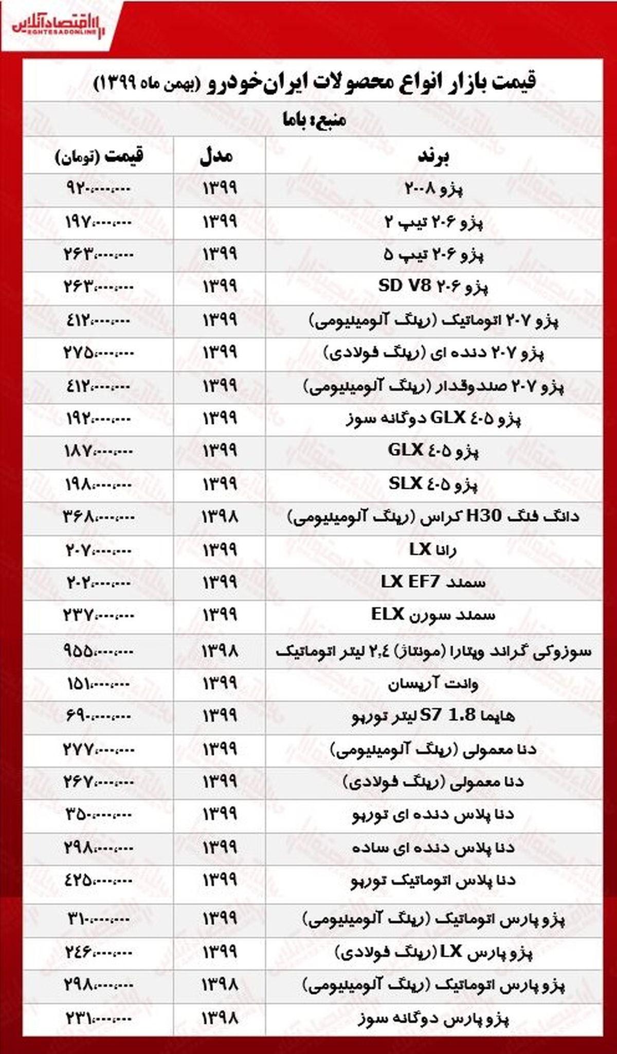 قیمت خودروهای ایران خودرو امروز +جدول