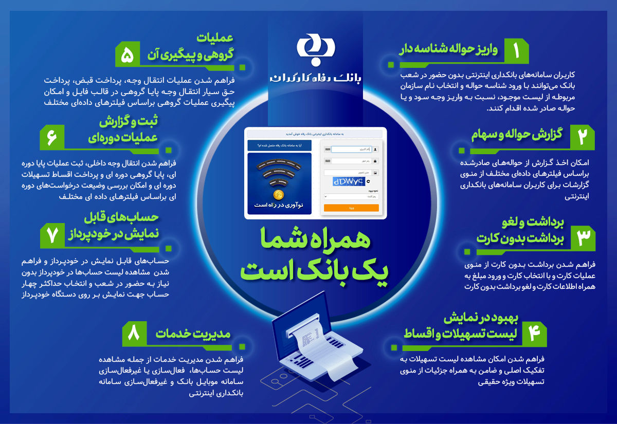 سامانه بانکداری اینترنتی بانک رفاه، تجربهای متفاوت از دنیای فناوری