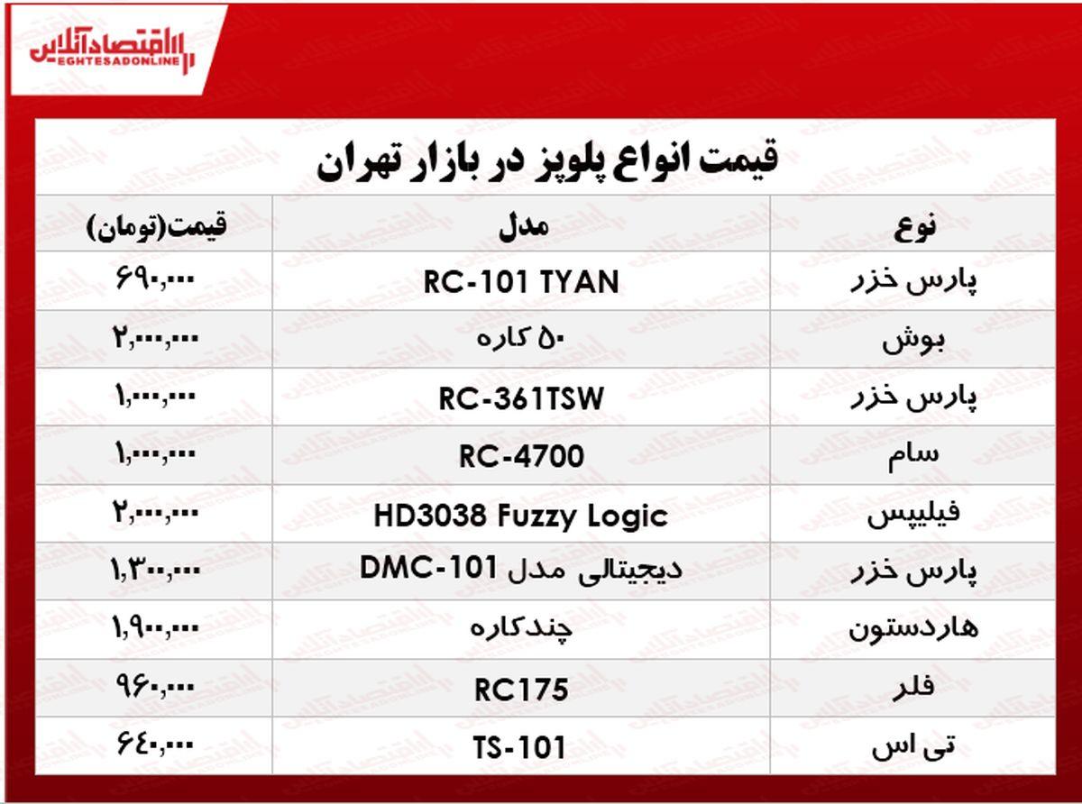 نرخ انواع پلوپز دربازار تهران؟ +جدول