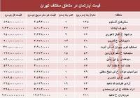 مظنه آپارتمان در مناطق مختلف تهران + جدول
