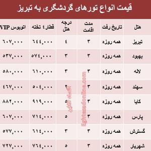 مظنه سفر به تبریز در تیر ماه جاری؟ +جدول