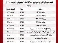 خودروهای ۱۰۰ تا ۱۸۰میلیونی بازار تهران +جدول