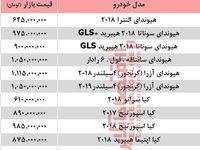 قیمت خودرو کرهای در بازار تهران  +جدول