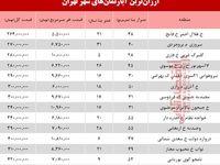 ارزانترین آپارتمانهای فروخته شده در شهر تهران+جدول