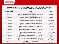 ۱۰ تلویزیون ارزان بازار تهران (۹۹/۵/۲۵)