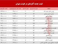 قیمت روز آپارتمان در محله طرشت تهران +جدول
