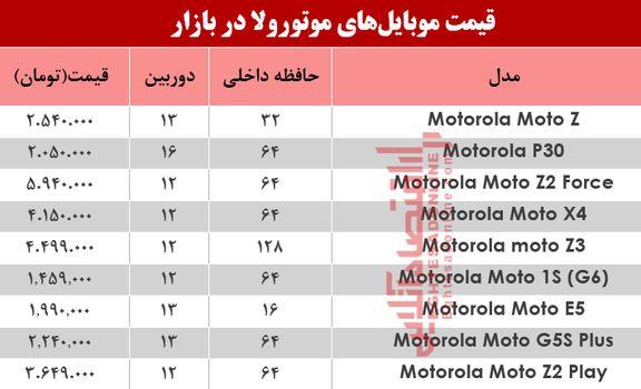 نرخ انواع موبایلهای موتورولا در بازار؟ +جدول