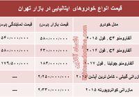 خودروهای ایتالیایی در بازار تهران چند؟ + جدول