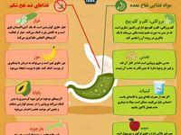 مواد غذایی نفاخ و ضد نفخ را بشناسید +اینفوگرافیک