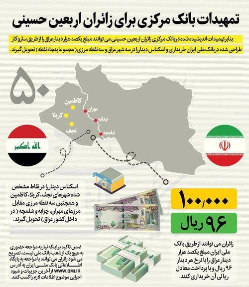تمهیدات بانک مرکزی برای زائران اربعین حسینی +اینفوگرافیک