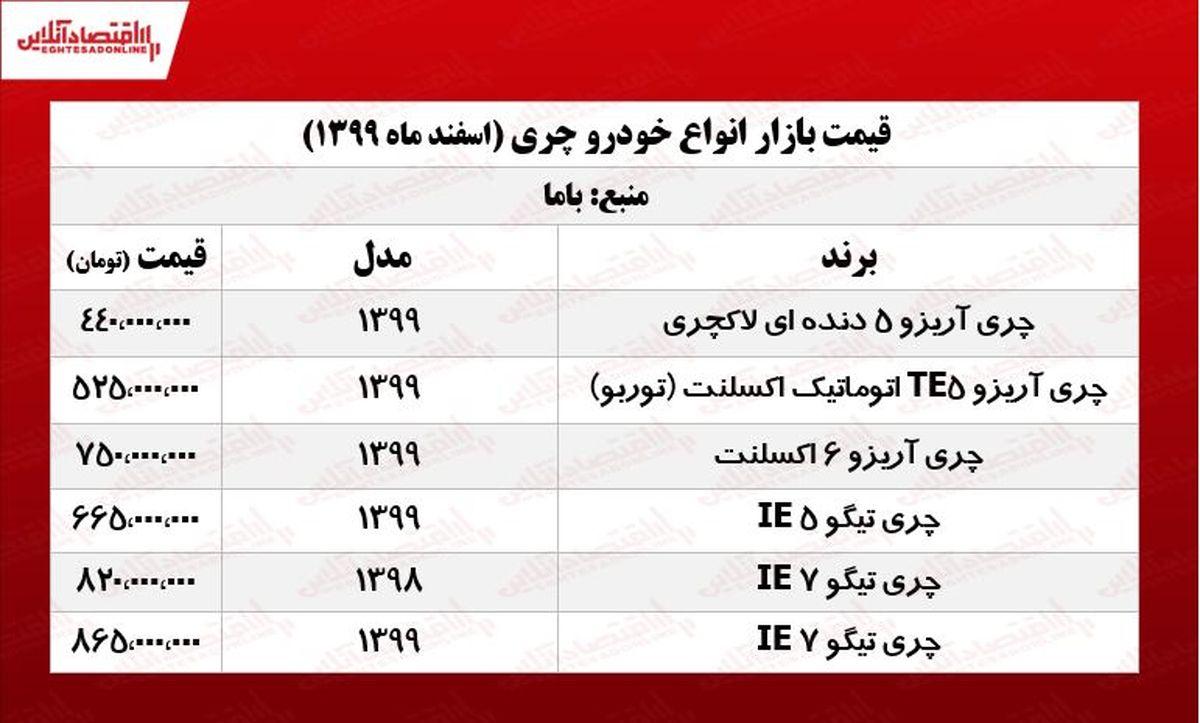 قیمت چری در هفته اول اسفند +جدول