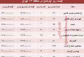 نرخ قطعی آپارتمان در منطقه۱۳ تهران؟ +جدول
