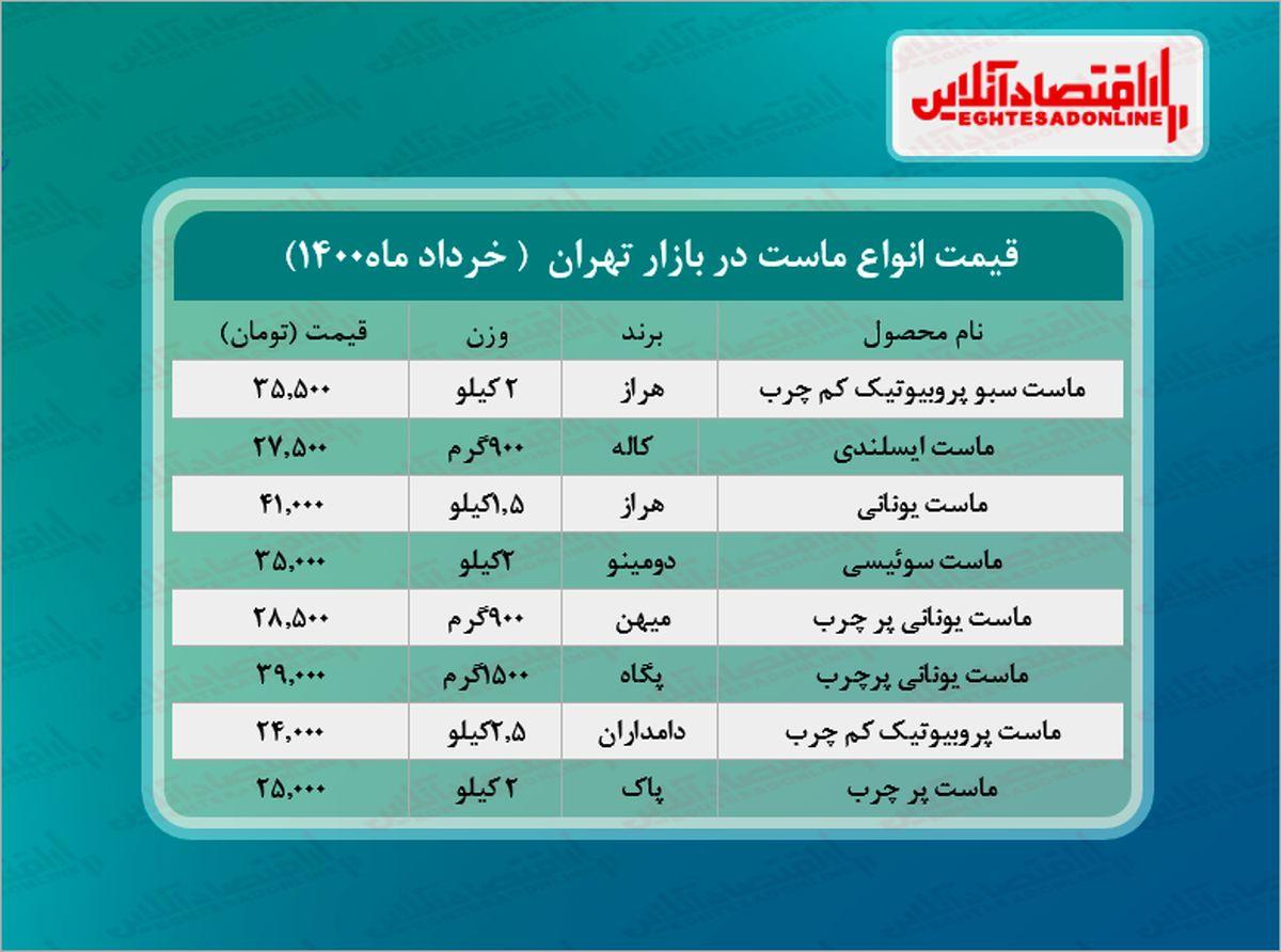 قیمت جدید ماست در بازار ( خرداد۱۴۰۰) + جدول