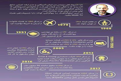 بیوگرافی دارا خسروشاهی، مدیرعامل ایرانی اوبر +اینفوگرافیک