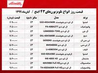 قیمت انواع تلویزیونهای ۴۳اینچ +جدول