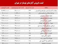 قیمت آپارتمان نوساز در تهران؟ +جدول