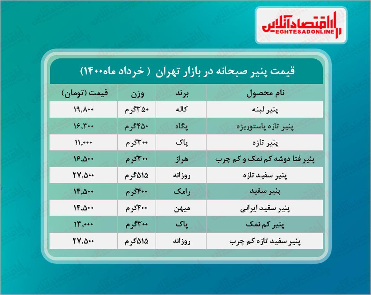 قیمت جدید پنیر صبحانه در بازار (خرداد۱۴۰۰) + جدول