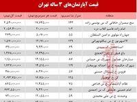 قیمت آپارتمانهای ۳ ساله تهران  +جدول