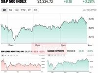 نشانههای ناامیدی بهبود اقتصادی در شاخص صنعتی داوجونز