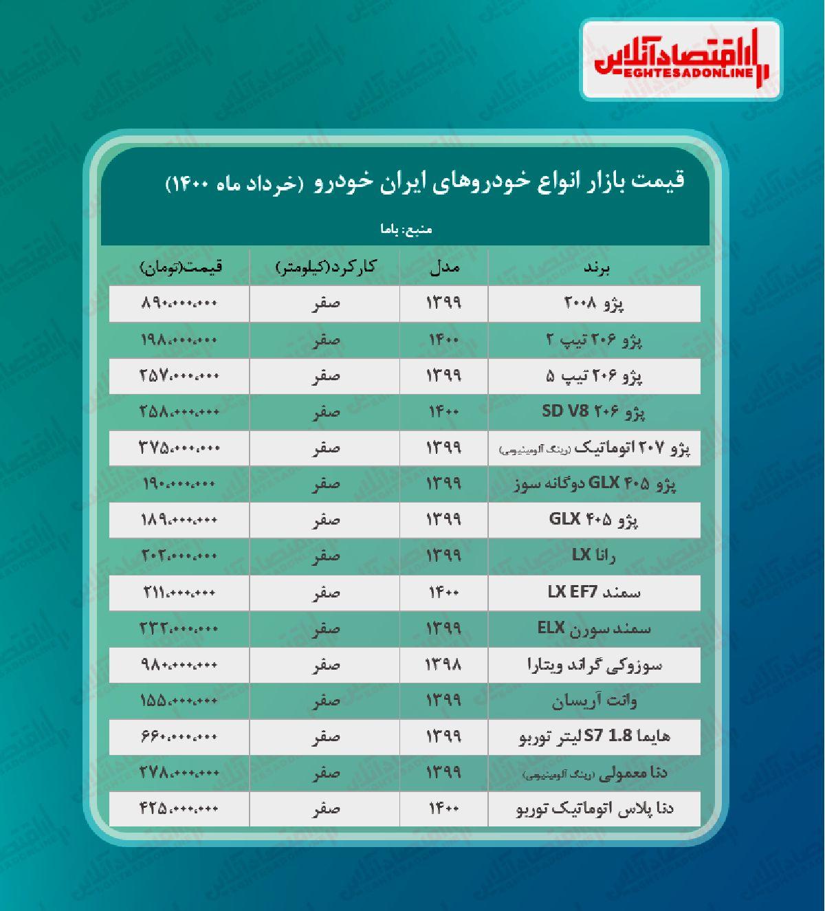 قیمت محصولات ایران خودرو امروز ۱۴۰۰/۳/۲