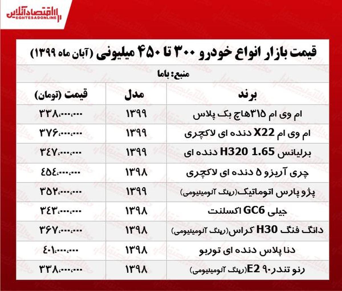 قیمت خودروهای ۳۰۰ تا ۴۵۰ میلیونی بازار پایتخت +جدول