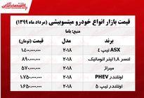 قیمت روز انواع میتسوبیشی +جدول