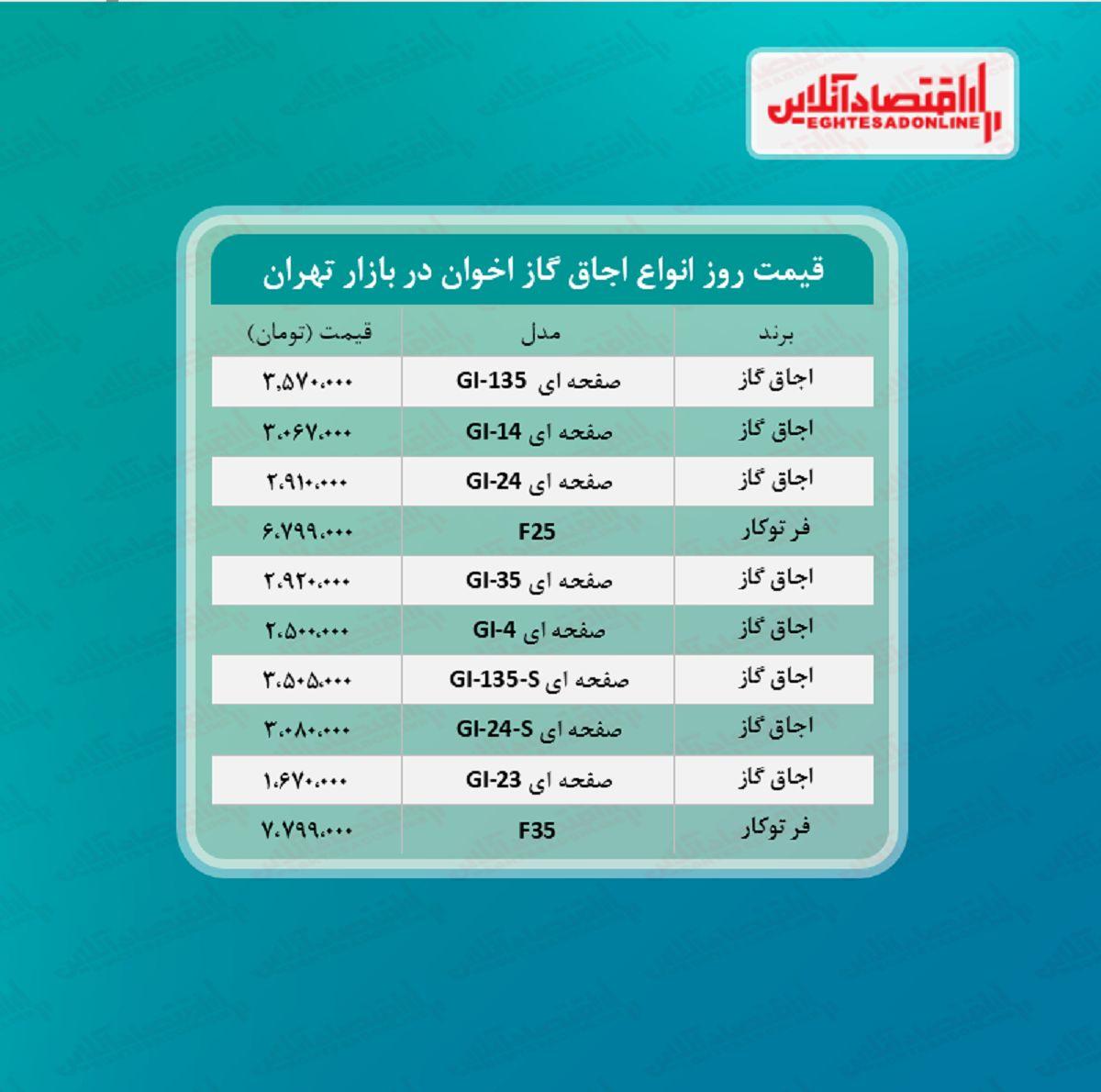 قیمت اجاق گاز اخوان + جدول