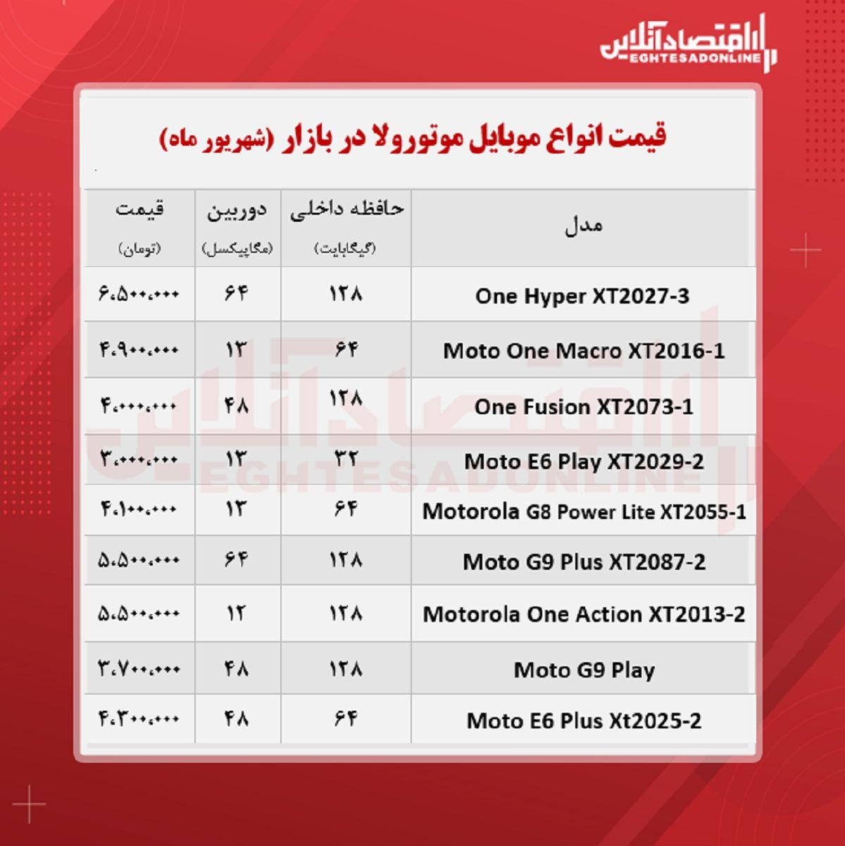 قیمت گوشی موتورولا / ۱۰شهریور