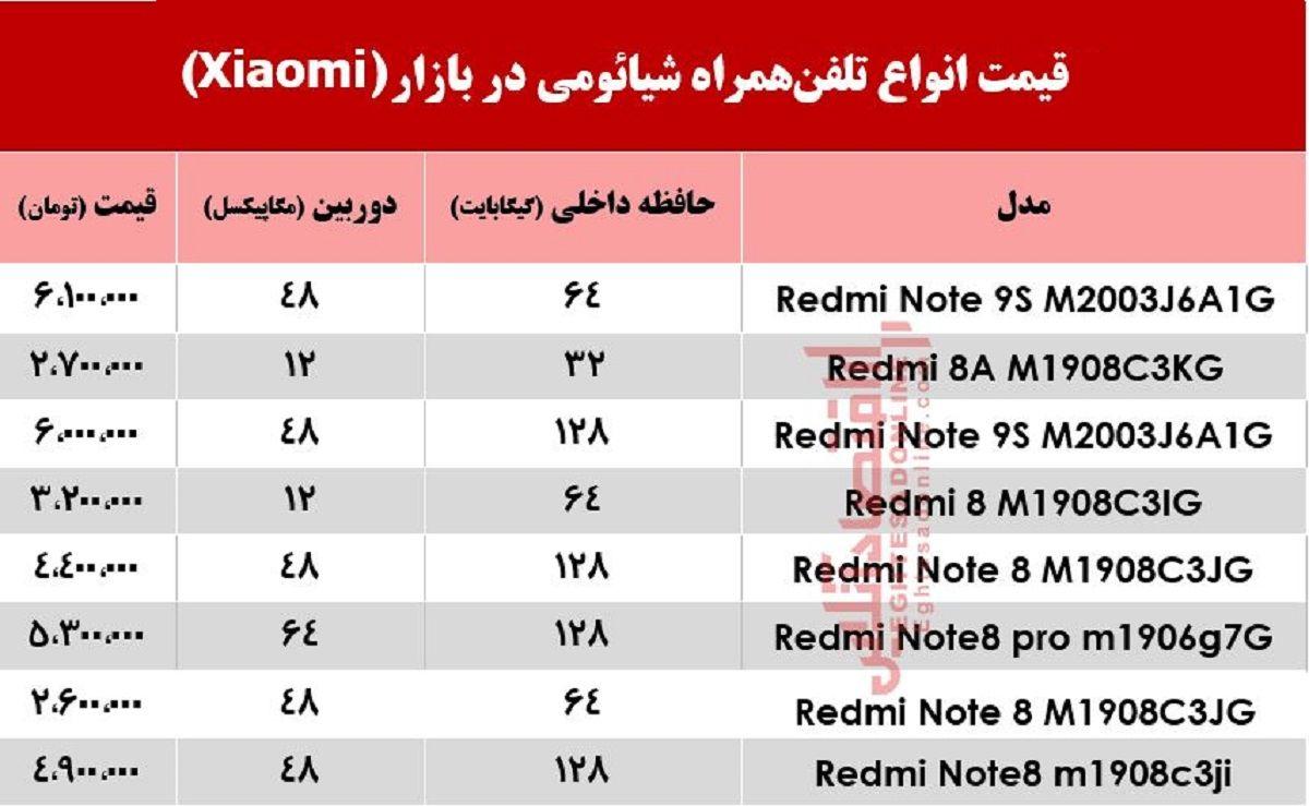 قیمت انواع موبایلهای شیائومی +جدول