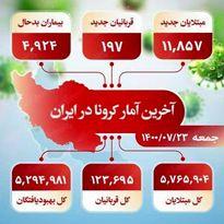 آخرین آمار کرونا در ایران (۱۴۰۰/۷/۲۳)