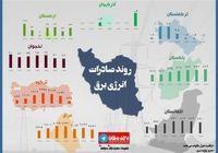 روند صادرات انرژی برق به کشورهای منطقه +اینفوگرافیک