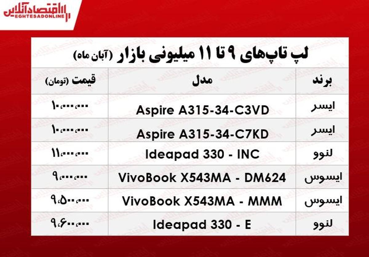 با ۱۱میلیون چه لپ تاپی میتوان خرید؟ +جدول