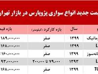 قیمت جدید انواع پژو پارس در بازار تهران +جدول