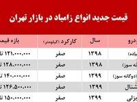 قیمت انواع زامیاد در بازار تهران +جدول