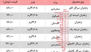 قیمت انواع زعفران در بازار تهران +جدول