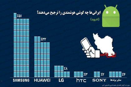 ایرانیها کدام گوشی اندرویدی را ترجیح میدهند؟ +اینفوگرافیک