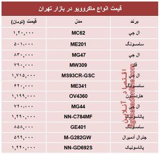 پر فروشترین ماکروویوهای بازار تهران چند؟ +جدول