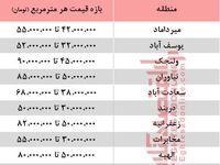 لوکسترین نوسازهای تهران را کجا میتوان خرید؟ +جدول