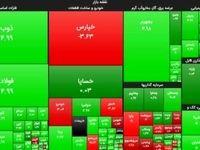 رکورد جدید بورس تهران